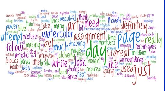 Wordle_071008